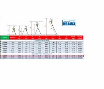 Kopečios KRAUSE universalios aliuminės 3 dalių 11 pakopų 6.45 m Kopėčios