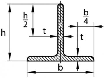 Aliuminio T profilis 20x20x2 Aliuminis
