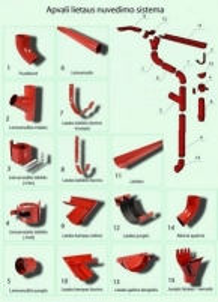 Lietvamdžio trišakis 125/87 RAL6020 (cinkuotas) Lietvamzdžių trišakiai