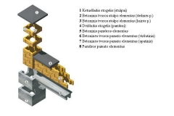 Tvoros pamato apatinis blokelis D-1 240x400x400 mm Забор видит элементы