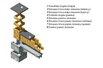 Tvoros pamato viršutinis blokelis D-2 240x400x400 mm (su išimom) The fence sees elements