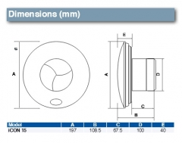 Ventiliatorius ICON 15, baltas Ventilācijas sistēmas