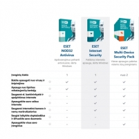 Antvirusinė programa Eset Internet security, New electronic licence, 1 year(s), License quantity 1 user(s) Antivirusinė programinė įranga