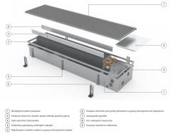 Įleidžiamas grindinis konvektorius FC 500x42x15 Floor convectors