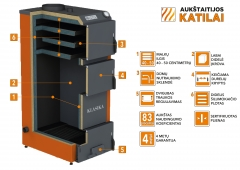 Kieto kuro katilas KLASIKA, viršutinio degimo, 25kW A traditional solid fuel boilers