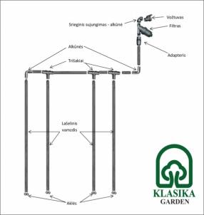 Laistymo sistema KLASIKA Drop 8 m. ilgio šiltnamiui (be slėgio kompensacijos) Laistymo įranga