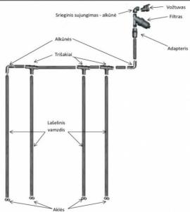 Laistymo sistema KLASIKA Drop 10 m. ilgio šiltnamiui (be slėgio kompensacijos)