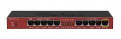 Mikrotik RB2011iL-IN L4 64MB RAM, 5xLAN, 5xGig LAN, Desktop, 1xPoE Out