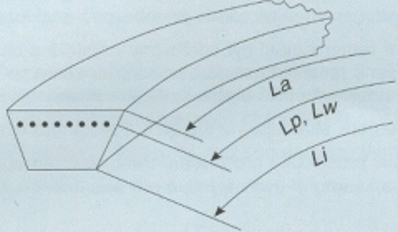 Trapecinis diržas A 650Lw/ 620Li Č Trapeciniai gumos diržai