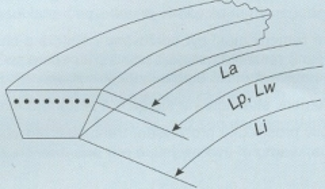 Tr.diržai Z-560 Li/580 Lw