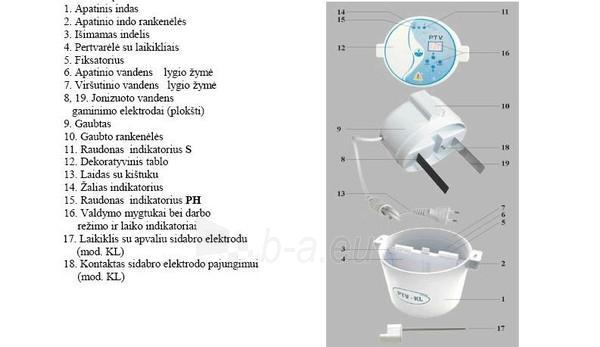 Vandens jonizatorius PTV - AL (aQuator mini classic) Paveikslėlis 6 iš 6 250126000004