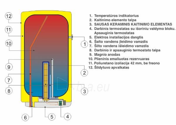 Elektrinis vertikalus tūrinis vandens šildytuvas DRAŽICE OKCE 80 Paveikslėlis 2 iš 2 271410000035