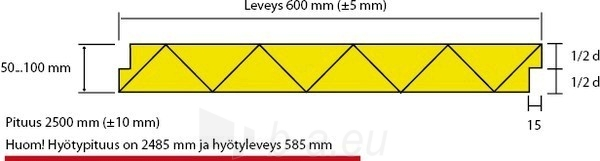 Ekstruzinis polistirolas Finnfoam FL-300 2485x585x100 XX rifliuotas Paveikslėlis 2 iš 2 310820166298