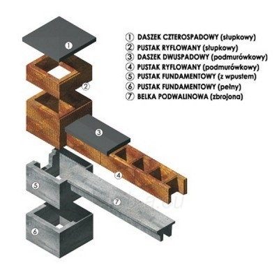 Concrete fence block Riflis C2 (Golden autumn) D1 Paveikslėlis 3 iš 3 239320300029