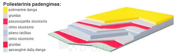 Sandwich panel for external wall 150 mm (with a core of stone wool) Paveikslėlis 3 iš 5 237190200005