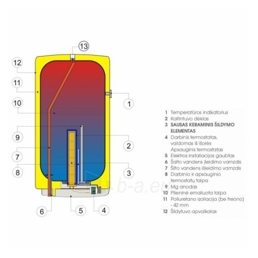 Elektrinis vertikalus tūrinis vandens šildytuvas DRAŽICE OKCE 180 Paveikslėlis 1 iš 2 271410000039