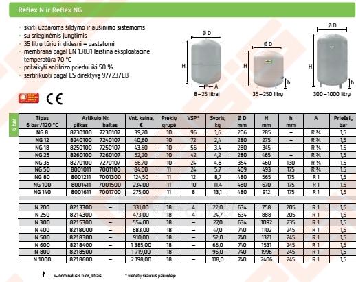 Išsiplėtimo indas REFLEX 140 Paveikslėlis 3 iš 3 270821000011