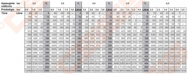 Išsiplėtimo indas REFLEX 200 Paveikslėlis 2 iš 3 270821000010