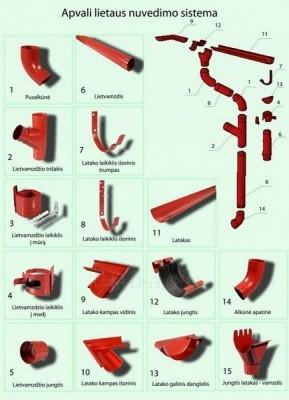 Latako laikiklis 160mm 125/87 apvalus RAL3009 (poliuretanas iš dviejų pusių) Paveikslėlis 1 iš 1 237520300182