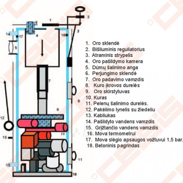 Šildymo katilas Stropuva 20kw S-U su kolektorium Paveikslėlis 4 iš 4 271322000324