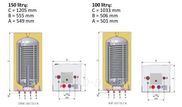 Vandens šildytuvas NIBE-BIAWAR QUATTRO OW-E150.7A 150L vertikalus, pakabinamas Paveikslėlis 3 iš 3 271420000160