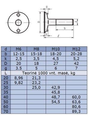 Varžtai norijiniai DIN15237 M10x30 (veržlė,poveržlė,varžtas) Paveikslėlis 1 iš 1 236164000006