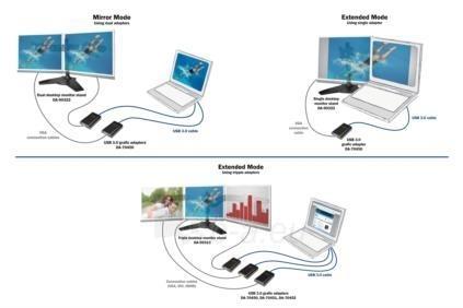 Adapteris Digitus Graphic adapter USB3.0 to DVI-I Paveikslėlis 3 iš 3 250255081601