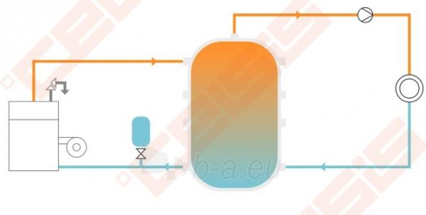 Akumuliacinė talpa REFLEX PHF 5000 šildymo sistemai; 5000l Paveikslėlis 2 iš 2 271450000106