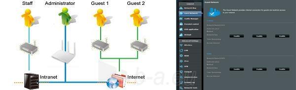 Asus DSL-AC68U AC1900 Dual-band Wireless VDSL2/ADSL Modem , Annex A&B Paveikslėlis 11 iš 13 250257200497