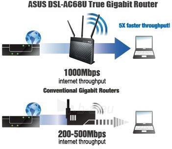 Asus DSL-AC68U AC1900 Dual-band Wireless VDSL2/ADSL Modem , Annex A&B Paveikslėlis 10 iš 13 250257200497
