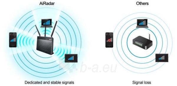 Asus DSL-AC68U AC1900 Dual-band Wireless VDSL2/ADSL Modem , Annex A&B Paveikslėlis 3 iš 13 250257200497