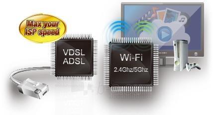Asus DSL-AC68U AC1900 Dual-band Wireless VDSL2/ADSL Modem , Annex A&B Paveikslėlis 2 iš 13 250257200497