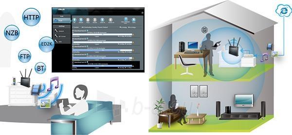 Asus DSL-AC68U AC1900 Dual-band Wireless VDSL2/ADSL Modem , Annex A&B Paveikslėlis 13 iš 13 250257200497