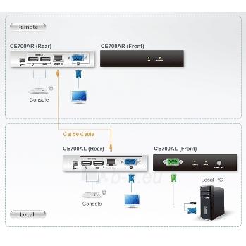 ATEN CE700 USB Console Extender Paveikslėlis 2 iš 5 250257501409