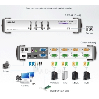 ATEN CS1744 4-Port USB Dual View KVMP Switch (2xVGA cards) 2-port USB Hub, Audio Paveikslėlis 2 iš 4 250257501412