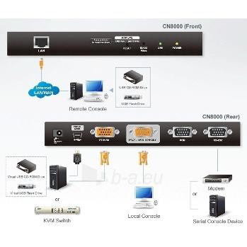 ATEN KVM on the NET over IP CN8000 Paveikslėlis 2 iš 4 250257501459