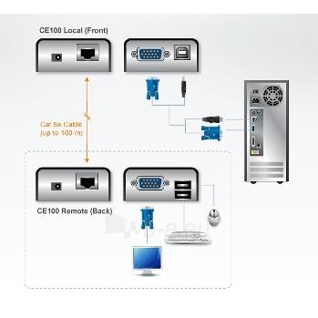 ATEN Mini CE 100 USB Console Extender Paveikslėlis 3 iš 5 250257501494