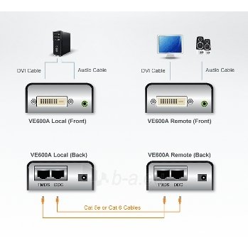 ATEN Video Extender  DVI  audio 60m ATEN Paveikslėlis 2 iš 3 250257600904
