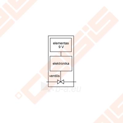 Bekontaktis plautuvės maišytuvas SANELA su šilto ir šalto vandens srautais, integruota elektronika su maitinimu nuo baterijos Paveikslėlis 5 iš 6 270712000631