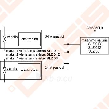 Bekontaktis plautuvės maišytuvas SANELA su šilto ir šalto vandens srautais, integruota elektronika Paveikslėlis 6 iš 6 270712000630