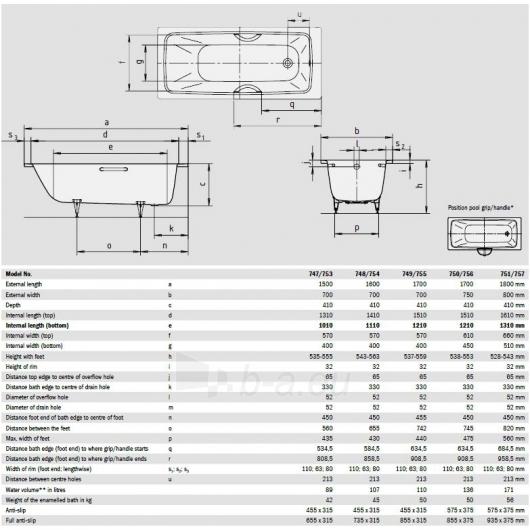 Cayono vonia 150X70X41cm su skylėmis rankenėlėms Paveikslėlis 4 iš 4 270716001228