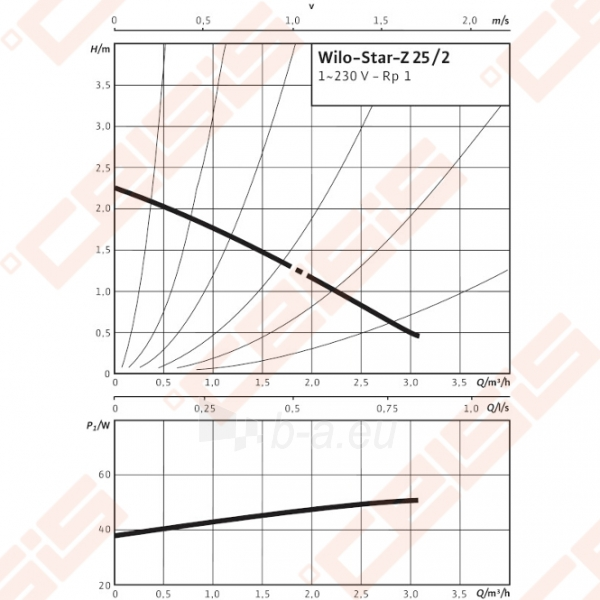 Cirkuliacinis siurblys geriamam vandeniui Wilo-Star-Z 25/2 EM; 1~230V Paveikslėlis 3 iš 4 270831000312