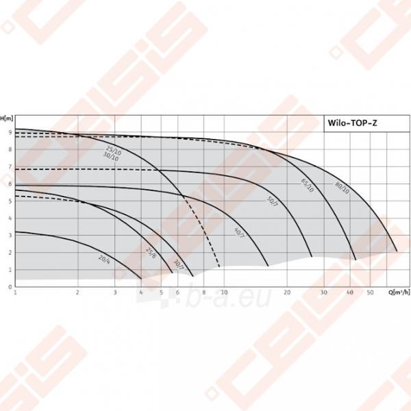 Cirkuliacinis siurblys geriamam vandeniui Wilo-TOP-Z 30/7; 1~230V Paveikslėlis 4 iš 4 270831000325