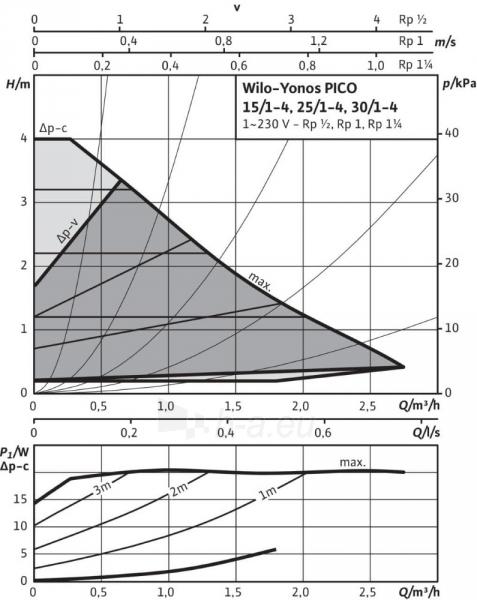 Cirkuliacinis siurblys Wilo Yonos Pico, 25/1-4, 180 mm Paveikslėlis 3 iš 4 310820163100