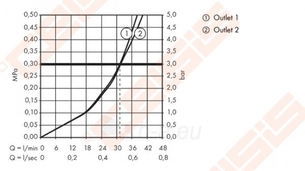 Dekoratyvinė dalis potinkiniam termostatiniam dušo maišytuvui HANSGROHE metris Ecostat E 2 taškų Paveikslėlis 4 iš 4 270721000564