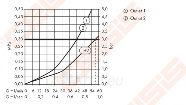 Dekoratyvinė dalis termostatiniam dušo maišytuvui HANSGROHE Ecostat S highflow 59l/min Paveikslėlis 3 iš 3 270721000579
