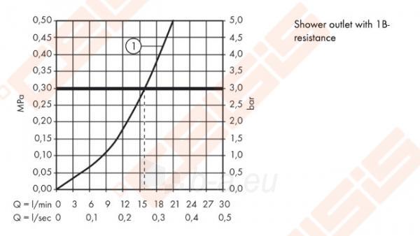 Dušo maišytuvas HANSGROHE Metris Classic Paveikslėlis 3 iš 3 270721000783