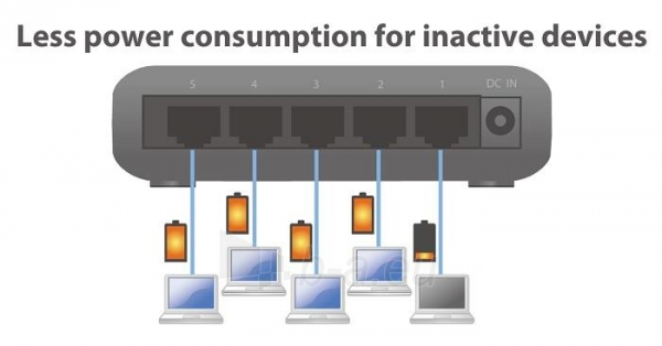 Edimax 5x 10/100/1000Mbps Switch, opt. power supply via USB cable (incl.) Paveikslėlis 7 iš 10 250257501255