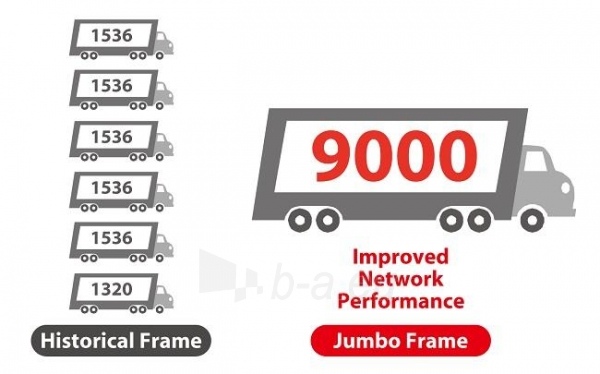 Edimax 5x 10/100/1000Mbps Switch, opt. power supply via USB cable (incl.) Paveikslėlis 4 iš 10 250257501255
