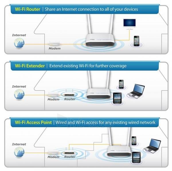 Edimax 802.11n N300 Router, 10/100 1xWAN, 4xLAN, 2x 9dBi detachable antena Paveikslėlis 9 iš 12 250257200553